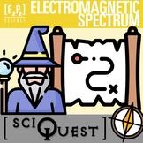 Electromagnetic Spectrum SciQuest Science Scavenger Hunt-