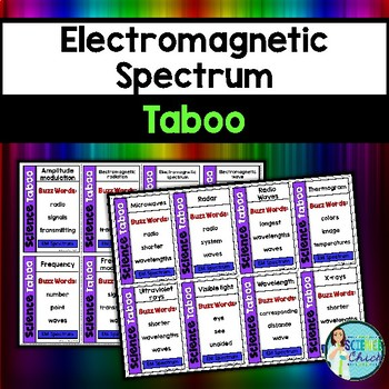 Electromagnetic Spectrum Vocabulary Review Game