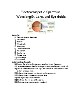 Electromagnetic Spectrum, Wavelength, Lens, and Eye Guide
