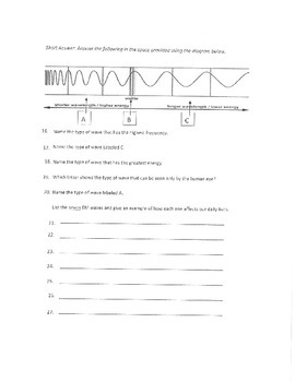 Electromagnetic Spectrum / Waves Test by Sassy Science ...