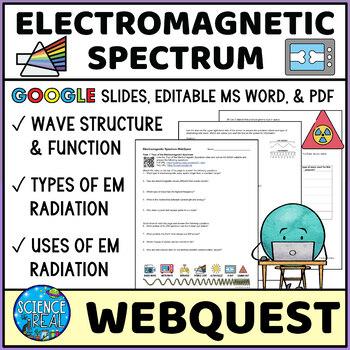 Electromagnetic Spectrum Interactive Tour WebQuest