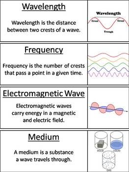 Electromagnetic Spectrum Word Wall Cards