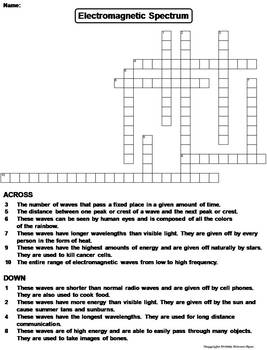 Electromagnetic Spectrum Worksheet/ Crossword Puzzle by Science Spot