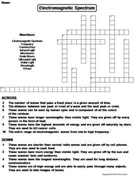 Electromagnetic Spectrum Worksheet/ Crossword Puzzle