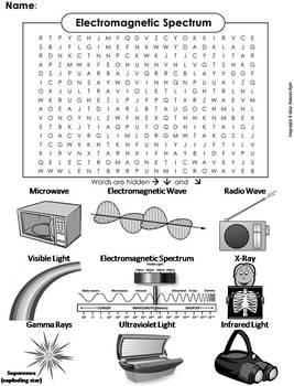Electromagnetic Spectrum Worksheet/ Word Search