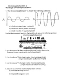 Electromagnetic Spectrum:  wavelength & frequency relationships