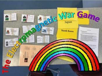 Electromagnetic Spectrum War Game