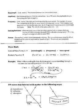 Electromagnetic Wave Study Guide