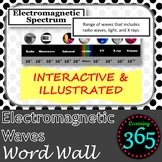 Electromagnetic Waves Vocabulary Interactive Word Wall