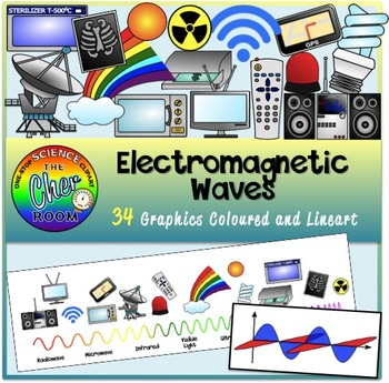 Electromagnetic Waves Clipart