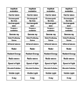 Electromagnetic Waves Cut-n-Paste Vocabulary