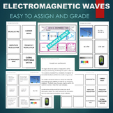 Electromagnetic Waves (GPS, Carrier, AM, FM, etc) Sort & Match Activity