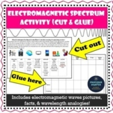 Electromagnetic Waves Spectrum Activity FUN Cut and Glue Review Worksheet