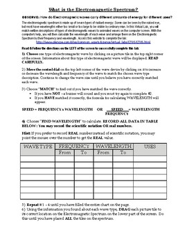 electromagnetic spectrum worksheet for middle school electromagnetic best free printable. Black Bedroom Furniture Sets. Home Design Ideas