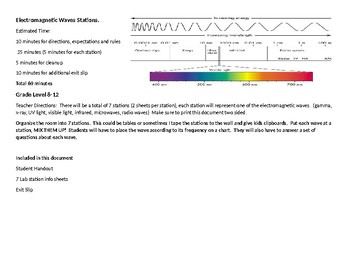 Electromagnetic Waves Stations