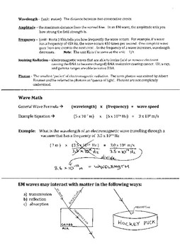 Electromagnetic Waves Test and Study Guide