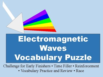 Electromagnetic Waves Vocabulary Puzzle