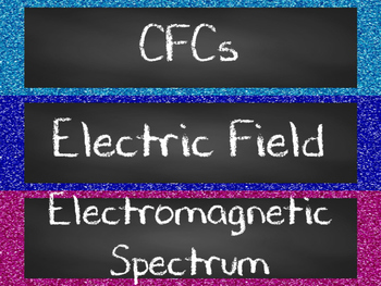 Electromagnetic Waves Word Wall