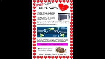 Electromagnetic spectrum - Speed dating