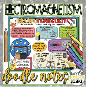 Electromagnetism Doodle Notes & Understanding Checkpoint (NGSS Aligned)