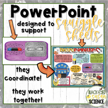 Electromagnetism Squiggle Sheets---POWER POINT