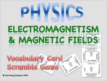 Electromagnetism & Magnetic Fields: Physics Vocabulary Scr