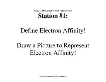 Electron Affinity Gallery Walk