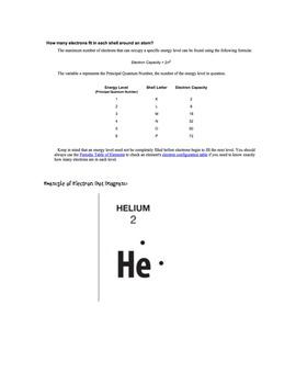 Electron Arrangement Packet