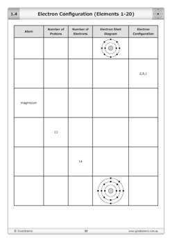Electron Configuration (Elements 1-20) [Worksheet]