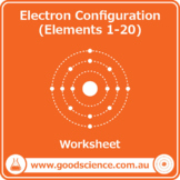 Electron Configuration (Elements 1-20) [Worksheet]