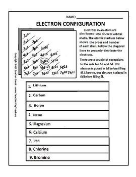 Electron Configuration 1