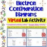 Electron Configuration Diagrams (Bohr Model & Lewis Dot) * Digital Lab Activity