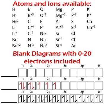 Electron Configuration Diagrams Clip Art and Make-Your-Own-Quiz Package