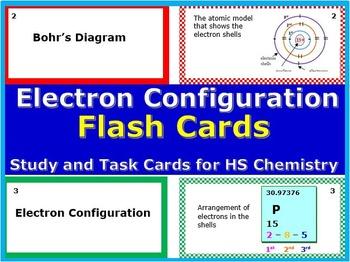 Electron Configuration Flash Cards: Printable Study & Task