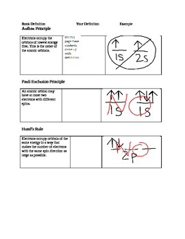 Electron Configuration Guided Notes