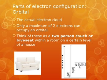 Electron Configuration-House Analogy PPT
