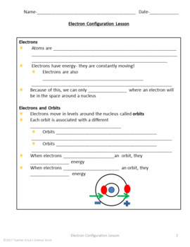 Electron Configuration Lesson