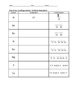 Electron Configuration And Orbital Notation Worksheets ...
