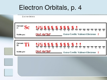 Electron Configuration Packet (Powerpoint and Example)