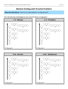 Electron Configuration Practice Problems HS PS1-1