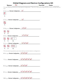 Electron Configuration Worksheet Teachers Pay Teachers