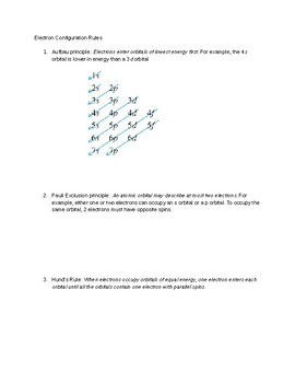 """Electron Configuration """"Rules"""" Cheat Sheet"""