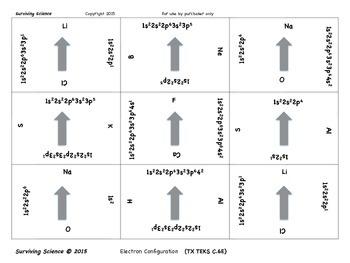 Electron Configuration Scramble Card Game ( TEK C.6E)