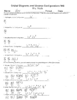 Electron Configuration Worksheet Teaching Resources Teachers Pay