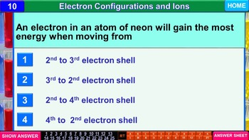 Electron Configuration and Ions: iPractice (Interactive PPT Worksheet for Tests)