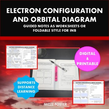 Electron Configuration and Orbital Diagram Graphic Organiz