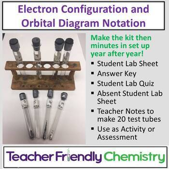 Chemistry Activity: Electron Configuration and Orbital Diagram Notation