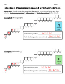 Electron Configuration and Orbital Diagrams Worksheet
