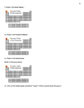 Electron Configuration and Periodic Table Test