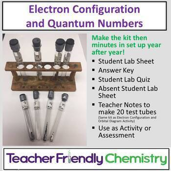 Chemistry Activity: Electron Configuration and Quantum Numbers Activity
